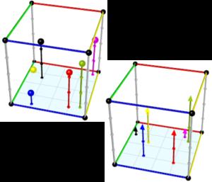 AEM-Cube analyse zelf en 360